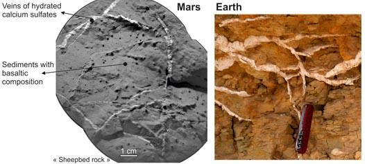 Curisioty. Фото залежей кальция на Марсе