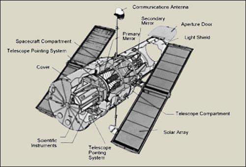 NASA. Космический телескоп Хаббл