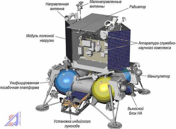 Луна-Ресурс - аппарат для освоения Луны