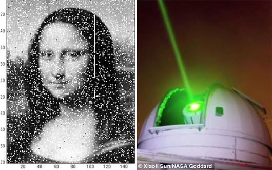 использовался лазер, для передачи Джаконды на Луну