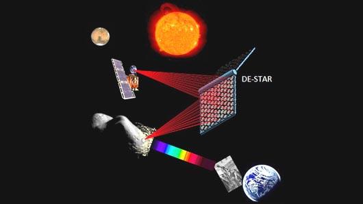 Проект лазерной платформы DE-STAR