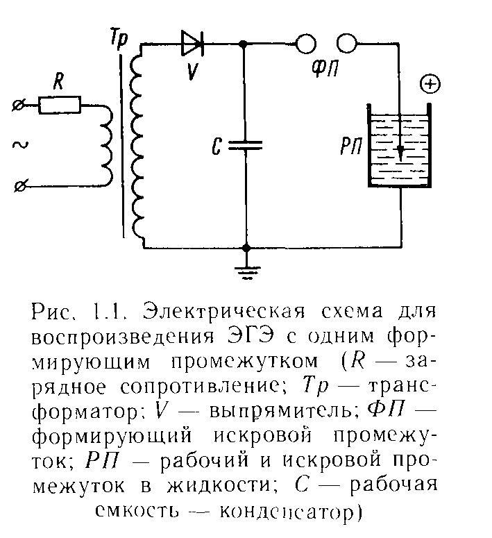 Лев Юткин, эффект Юткина, альтернативная энергия, принципиальная схема