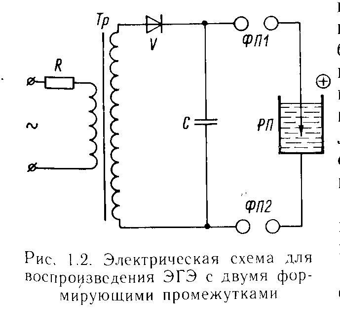 Лев Юткин, эффект Юткина, альтернативная энергия