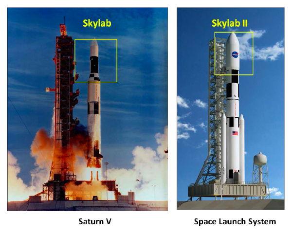 Skylab, NASA, космос, планеты