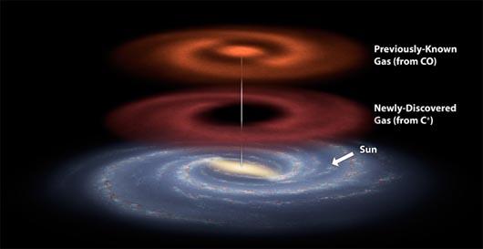 космос, космический газ, планеты