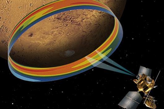 вода на Марсе, Марс, колонизация Марса, планеты, Mars One, Mars Express