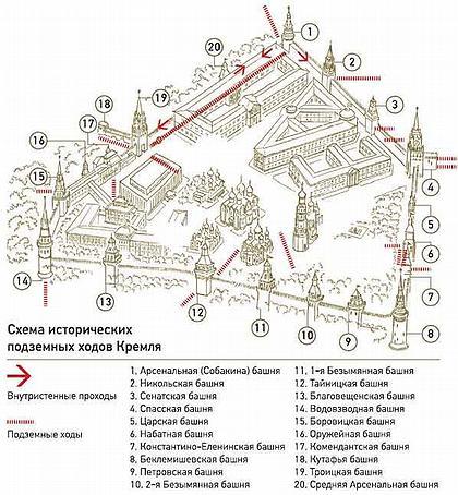 подземелья Москвы, Россия