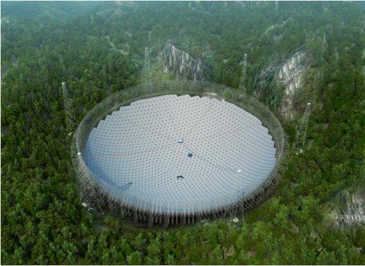 Телескоп в провинции Гуйчжоу