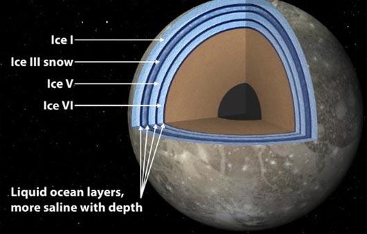 космос, планеты, Юпитер. NASA
