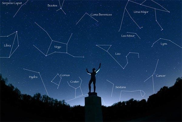 гороскоп, предсказания,