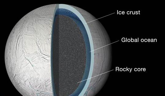 космос, спутник сатурна, энцелад